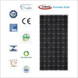 190W TUV IEC Mcs CE Cec Inmetro IDCol Soncap Aprobado Módulo Panel Solar Panel Solar PV (UE Antidumping Duty Free)