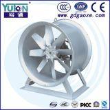 Ventilatore assiale a temperatura elevata (GWS)