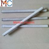 Пробка предохранения от термопары Nsic карбида кремния нитрида Bonded