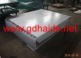 Nivelador de muelle caliente de la ráfaga para el cargamento/descargar (HD-GTY6*8)