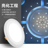 Luz de painel redonda Flat-Type do diodo emissor de luz 3-24W do Sell quente/para baixo luz
