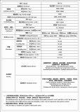 Muti-Function Meat Dryers su Sale per Farm Machine Grain Dryers