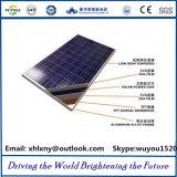 Mono comitati solari cristallini di alta efficienza dalla fabbrica della Cina