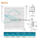 Pompe de circulation chaude d'eau propre (RS15/4)