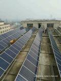 2016 150W het Comité van de Zonne-energie met Hoge Efficiency