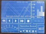 LCMの表示青い文字160X160 LCDモジュール