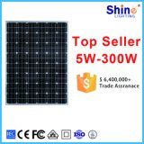 50W 60W 80W 100W panneau solaire mono et poly de 120W