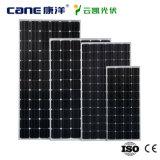 panneau solaire élevé du rendement 50-320W de la garantie 25years