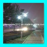 Lámpara solar de la luz 5W 7W 10W 15W LED del jardín