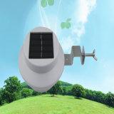Mini luz da calha do dissipador da luz de painel solar do diodo emissor de luz da parede da luz do jardim