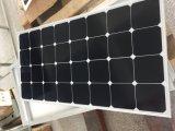 Het hoge Zonnepaneel van Sunpower van de Efficiency Semi Flexibele 100W voor Auto
