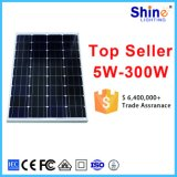 De Lage Prijs van uitstekende kwaliteit Monocrystalline PV van 250 Watts Zonnepaneel