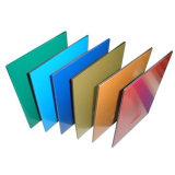 Vario revestimiento del panel de pared exterior de los colores del rojo azul para hacer publicidad de la tarjeta