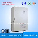 E5-H 50Hzへの60Hz 220V /380V/ 440V 0.4--315kw AC頻度インバーターかコンバーター
