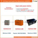 3 гарантированности 12V 230ah лет аккумулятора солнечнаяа энергия