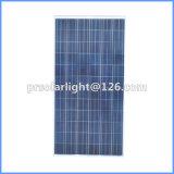 Panel de poli Renewable Energy Saving 70W fotovoltaica de alta eficiencia
