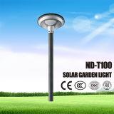 Lumière solaire automatique de jardin du modèle IP65 15W d'UFO