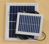 панель солнечных батарей 10W Mono или поли, панель PV