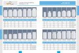 Einspritzung-Schlag-Plastikflasche, Großhandelsmedizin-Flaschen, Plastikprodukt-Hersteller