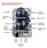 Apparatuur 2 van de Opsporing van de brand Detector van de Rook van de Straal van de Draad de Infrarode Conventionele