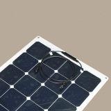 El panel solar Bendable flexible vendedor más caliente 110W de la fábrica de la eficacia alta