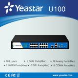 Yeastar Gebührenzählungs-System, Aufnahme unterstützte Hotel PBX