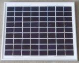 панель солнечных батарей 18V 15W поли для системы 12V (2017)
