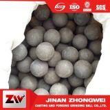 低い破損鋳造および鍛造材の粉砕の球