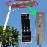 Venta caliente 5-120W todo del nuevo producto en una luz de calle solar del LED, al aire libre ligero accionada solar del LED