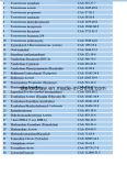 Testosteron Enanthate CAS#315-37-7 (nur Rohstoff Puder)
