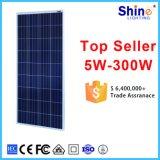 Alta qualità domestica 150 W 18 chilowatt policristallino e monocristallino di V 1 un comitato solare di 5 chilowatt