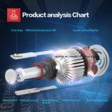 높은 광도 X7 9004 60W 9600lm 크리 사람 차는 LED 헤드라이트를 분해한다