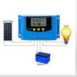солнечная индикация PWM обязанности 12V 24V LCD USB регулятора регулятора 20A для батарей
