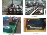 Alta batería de coche sellada a prueba de calor de 12V 75ah China