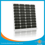 PV Panel Professional Solar Panel Fabricant