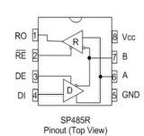 1/10th Circuito integrado do transceptor Iccsp485ren-L/Tr da carga de unidade RS-485