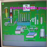 800kw 세륨 승인되는 생물 자원 발전기에 20kw