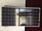 панели 220W Mono PV с высокой эффективностью!