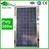 300W PV Zonnepaneel het van uitstekende kwaliteit voor het ZonneSysteem van het Huis