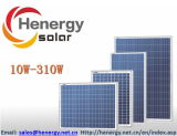 поликристаллический солнечный модуль 50W для системы PV