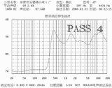 77*77mm Plastik Lautsprecher 4-8ohm mit RoHS