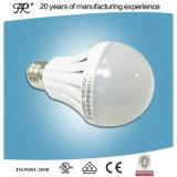9W 12W LED nachladbare Notleuchte