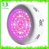 UFO LEDは軽い50W完全なスペクトルのプラントを育てるライトを育てる