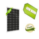 prezzo del comitato solare di 60W 18V dalla Cina