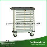Gabinete de ferramenta/maleta de ferramentas de alumínio Fy-908 de Alloy&Iron