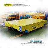 Gleichstrom-Bewegungsgeschäfts-Spur-materielle Laufkatze-schwere Eingabe-Schienen-Karre
