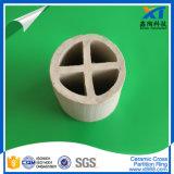 Imballaggio trasversale di ceramica della torretta dell'anello