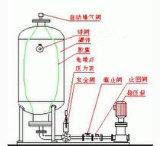 Sistema de fonte da água instalado no porão