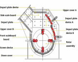 Trituradora de impacto, arena que hace la máquina, fabricante de la arena