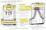 Складывая регулируемый Backpack Tailgate стула охладителя